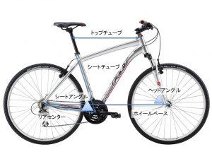 クロスバイク-ジオメトリー