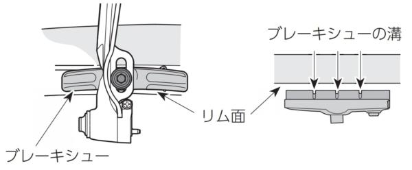 Vブレーキのブレーキシューとリム面のクリアランス確認方法