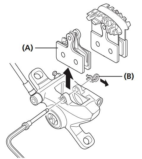 クロスバイクのディスクブレーキパッド交換メンテナンス方法